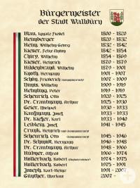 Listenübersicht der bisherigen Bürgermeister als historische Urkunde aufbereitet.